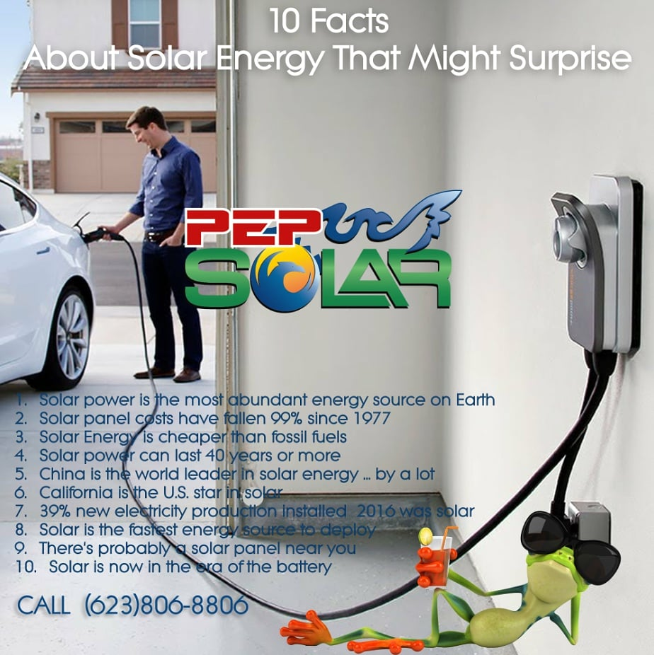 10 facts of solar